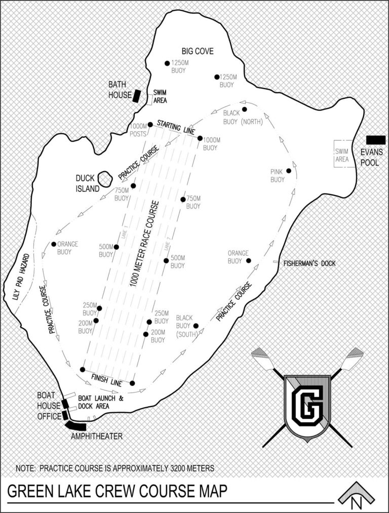 A map of Green Lake showing the race course. The start line is located at the north end of the lake. The finish line is at the south end of the lake. Buoys and lanes are marked on the map.
